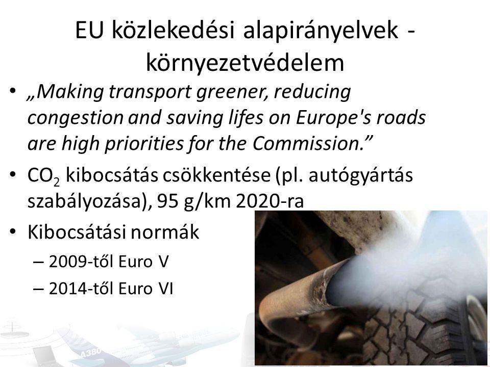 EU közlekedési alapirányelvek - környezetvédelem