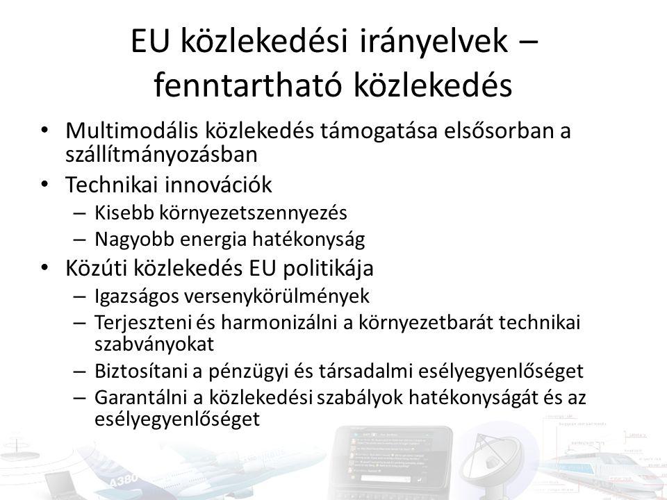EU közlekedési irányelvek – fenntartható közlekedés