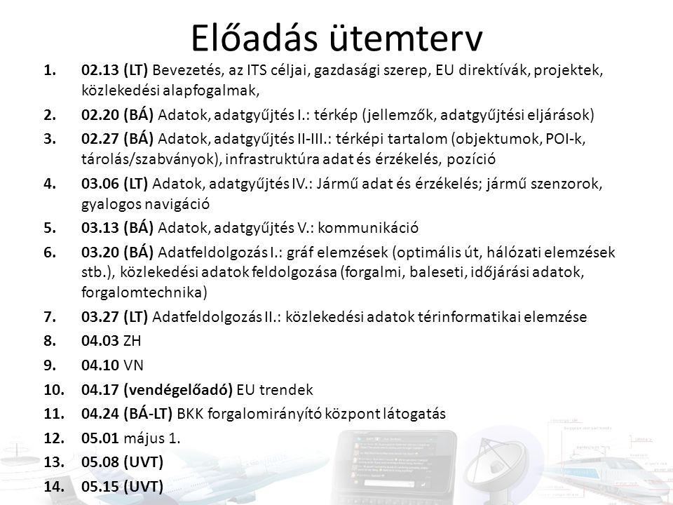 Előadás ütemterv 02.13 (LT) Bevezetés, az ITS céljai, gazdasági szerep, EU direktívák, projektek, közlekedési alapfogalmak,