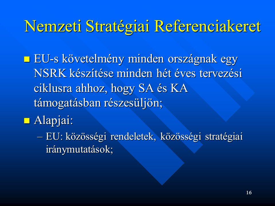Nemzeti Stratégiai Referenciakeret