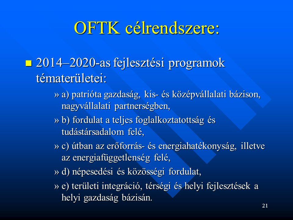 OFTK célrendszere: 2014–2020-as fejlesztési programok tématerületei: