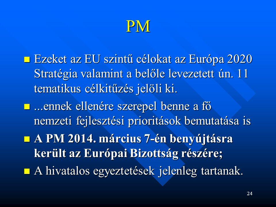 PM Ezeket az EU szintű célokat az Európa 2020 Stratégia valamint a belőle levezetett ún. 11 tematikus célkitűzés jelöli ki.