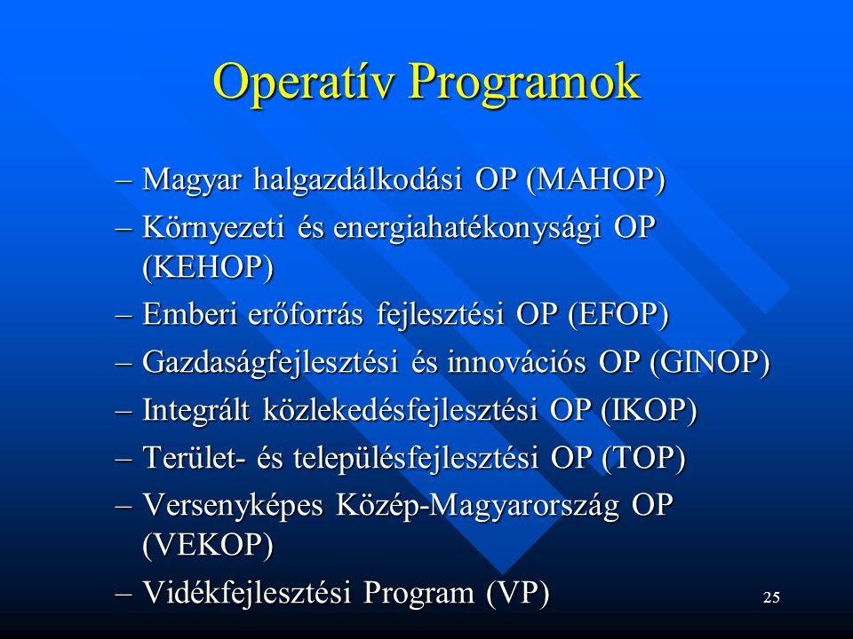 Operatív Programok Magyar halgazdálkodási OP (MAHOP)