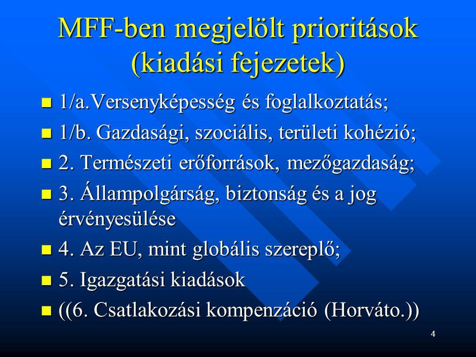 MFF-ben megjelölt prioritások (kiadási fejezetek)