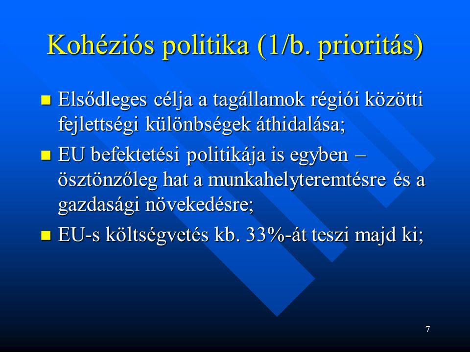 Kohéziós politika (1/b. prioritás)
