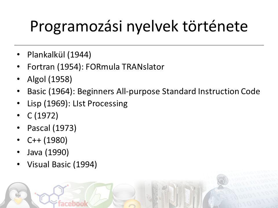 Programozási nyelvek története