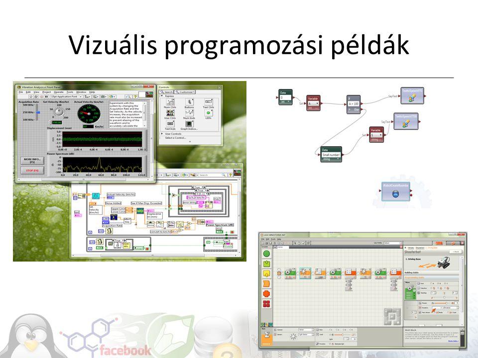 Vizuális programozási példák