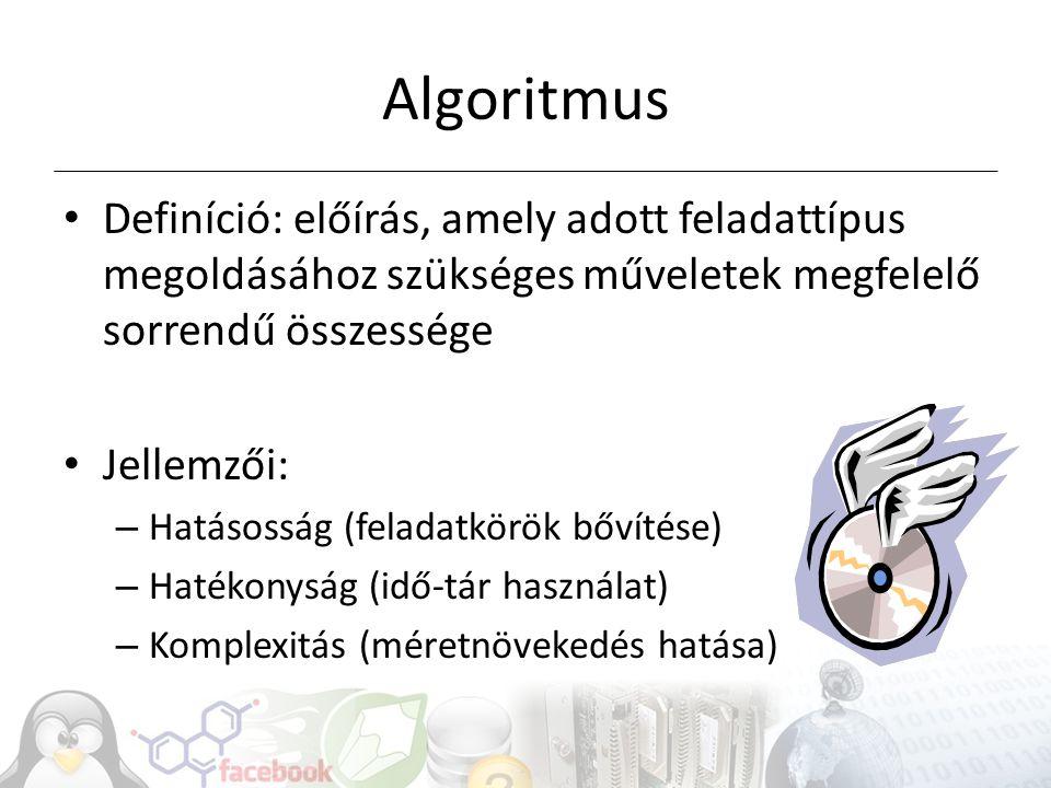 Algoritmus Definíció: előírás, amely adott feladattípus megoldásához szükséges műveletek megfelelő sorrendű összessége.
