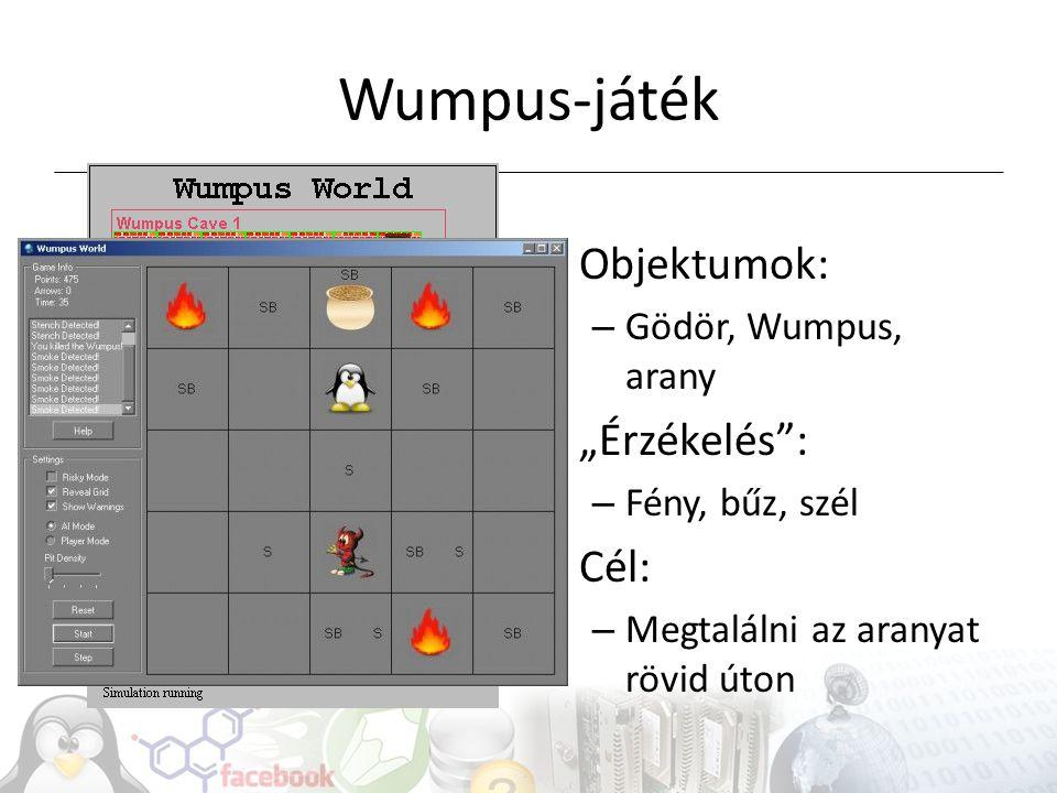 """Wumpus-játék Objektumok: """"Érzékelés : Cél: Gödör, Wumpus, arany"""