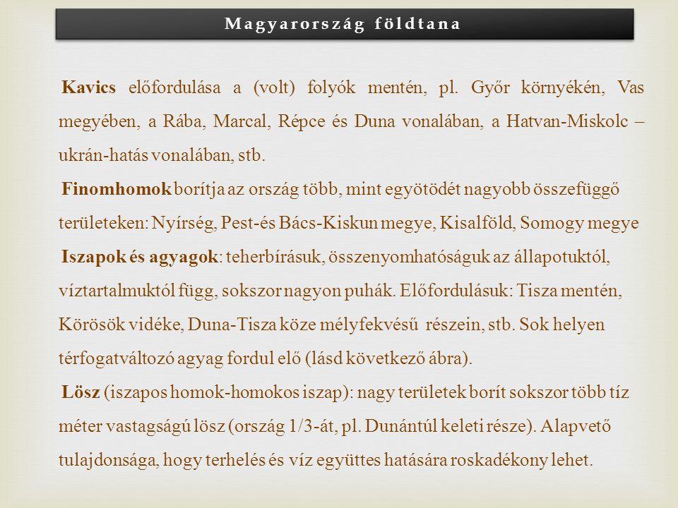 Magyarország földtana