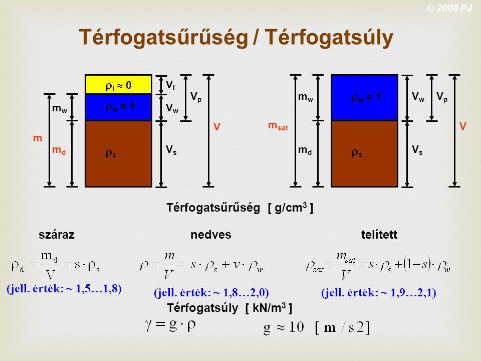 Térfogatsűrűség / Térfogatsúly