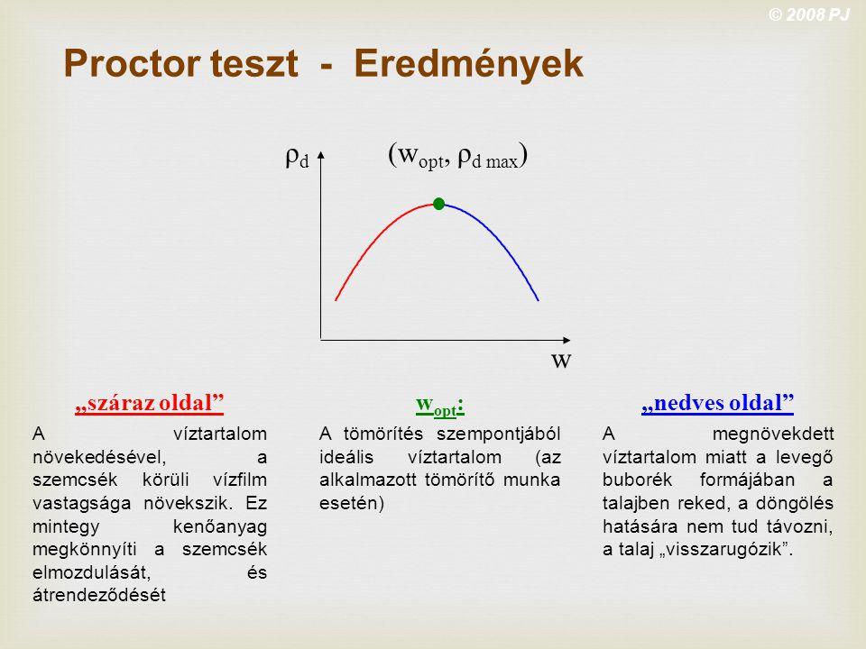 Proctor teszt - Eredmények