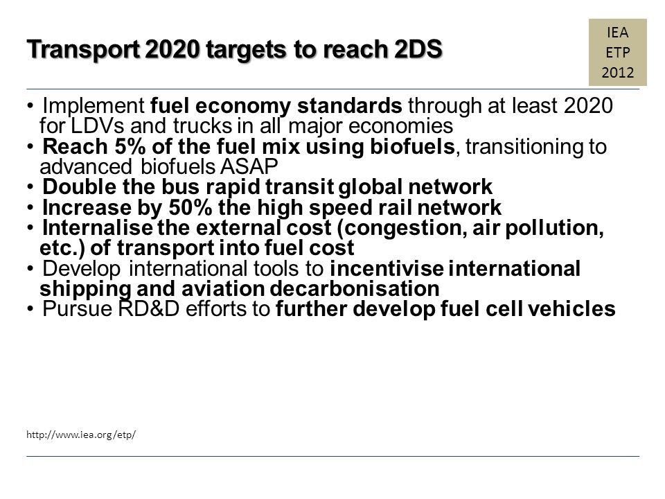 Transport 2020 targets to reach 2DS