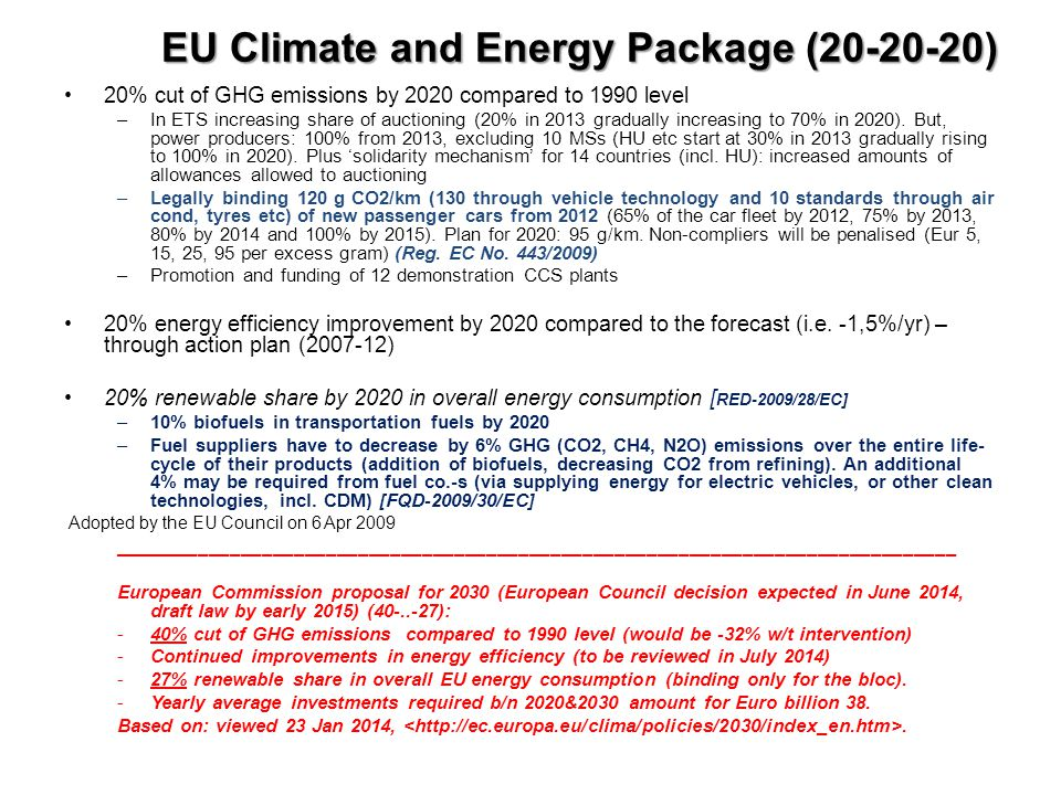 EU Climate and Energy Package (20-20-20)