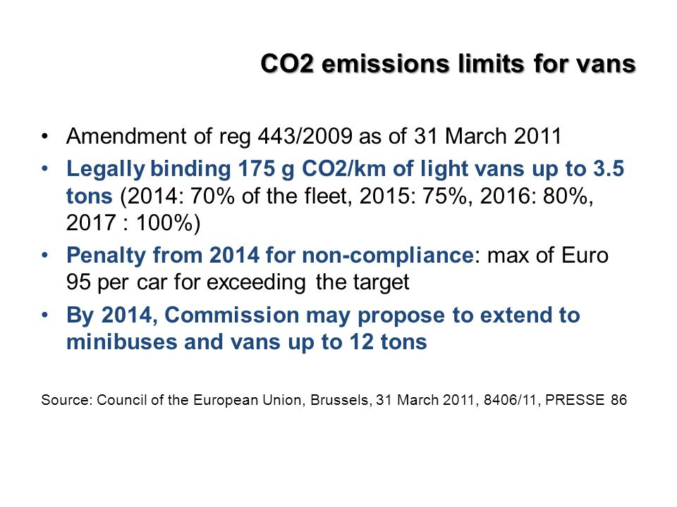 CO2 emissions limits for vans