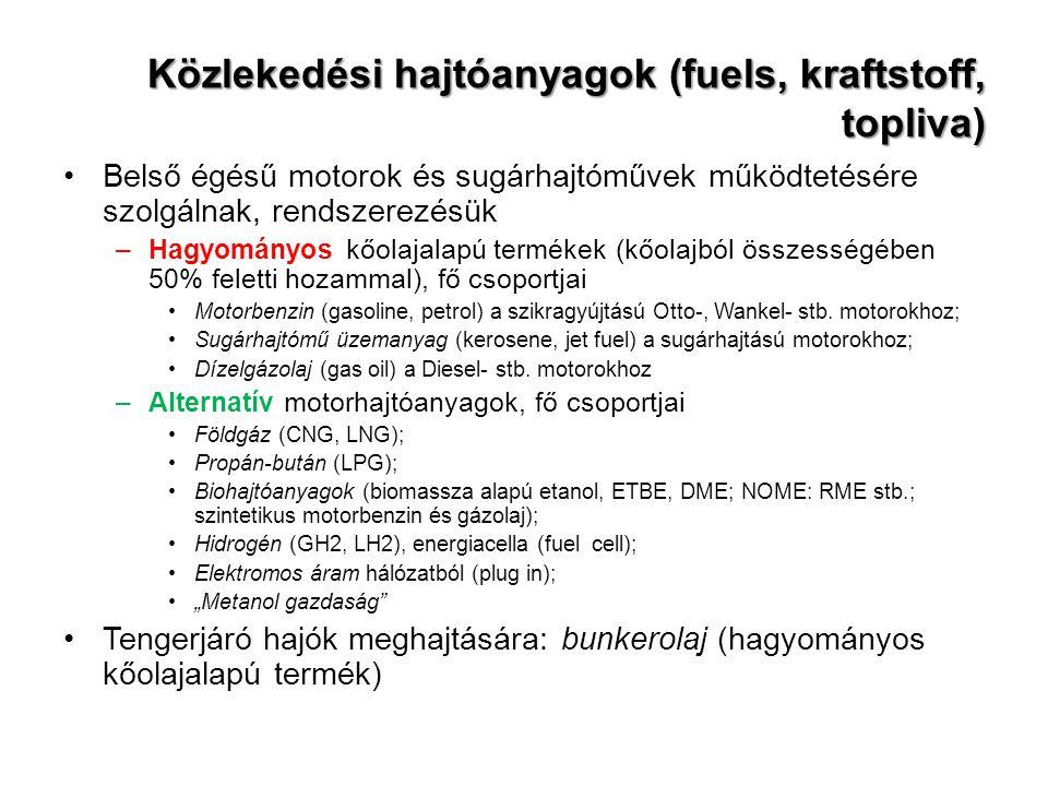 Közlekedési hajtóanyagok (fuels, kraftstoff, topliva)