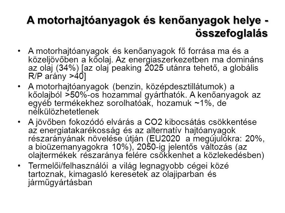 A motorhajtóanyagok és kenőanyagok helye - összefoglalás