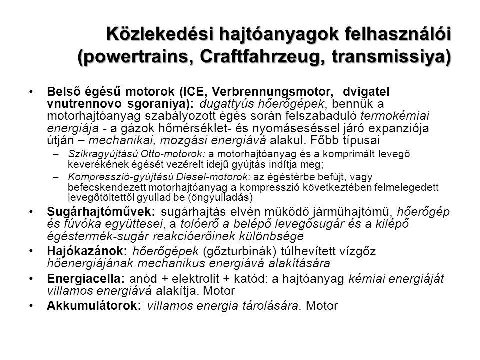Közlekedési hajtóanyagok felhasználói (powertrains, Craftfahrzeug, transmissiya)