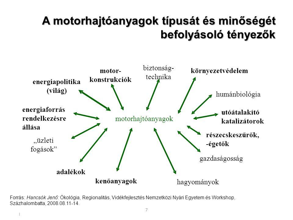 A motorhajtóanyagok típusát és minőségét befolyásoló tényezők