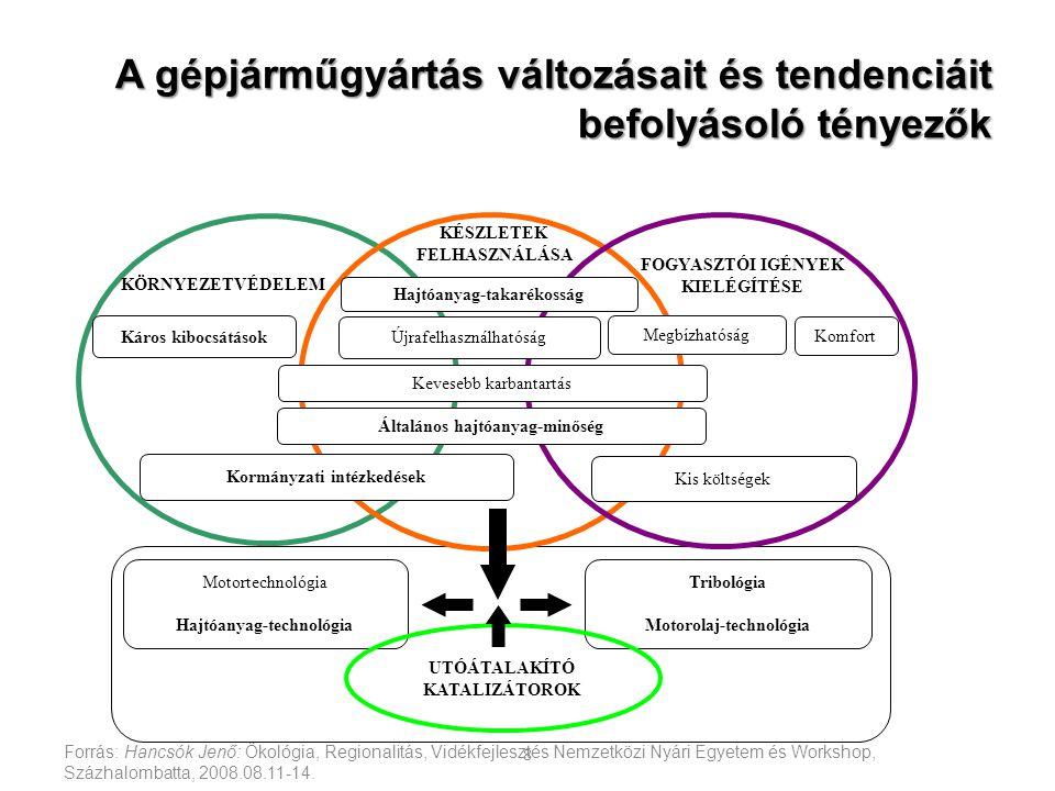 A gépjárműgyártás változásait és tendenciáit befolyásoló tényezők