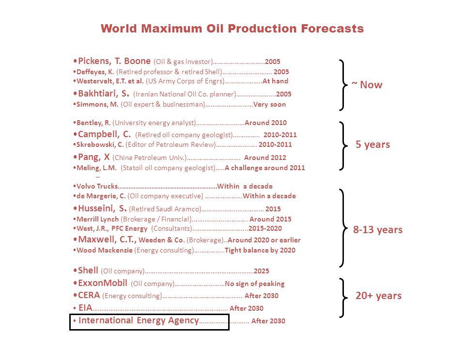 World Maximum Oil Production Forecasts