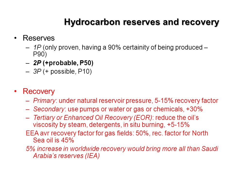 Hydrocarbon reserves and recovery