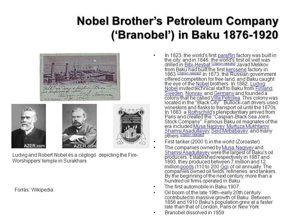 Nobel Brother's Petroleum Company ('Branobel') in Baku 1876-1920