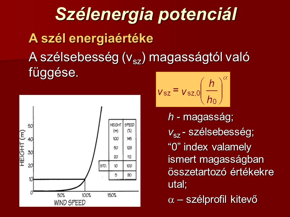 Szélenergia potenciál