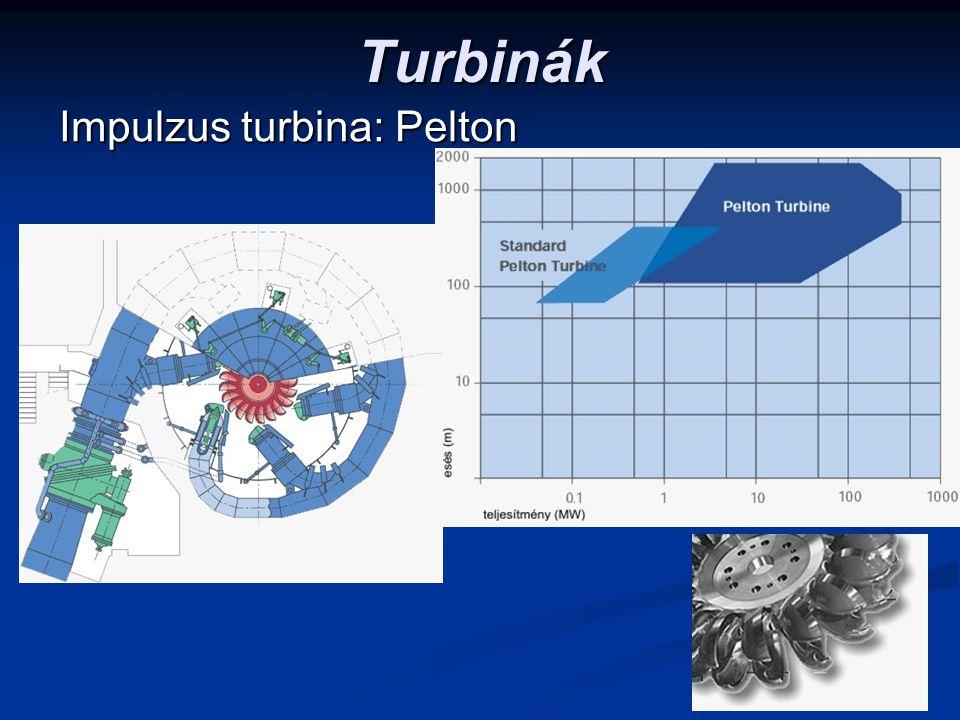 Turbinák Impulzus turbina: Pelton