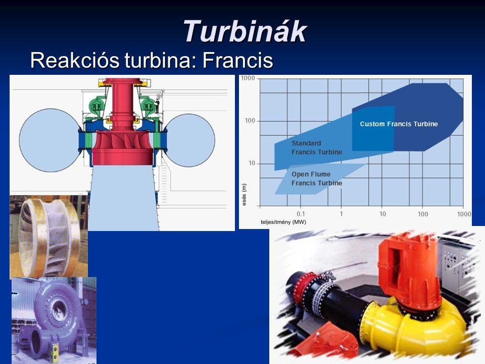Turbinák Reakciós turbina: Francis