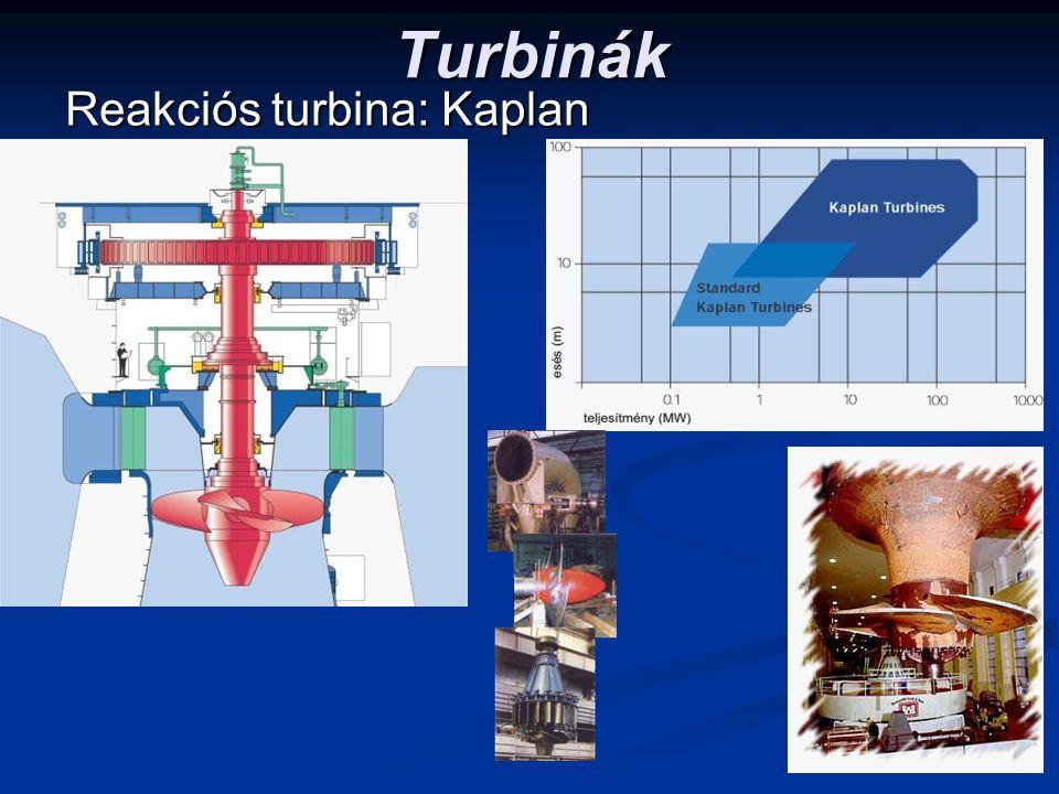 Turbinák Reakciós turbina: Kaplan