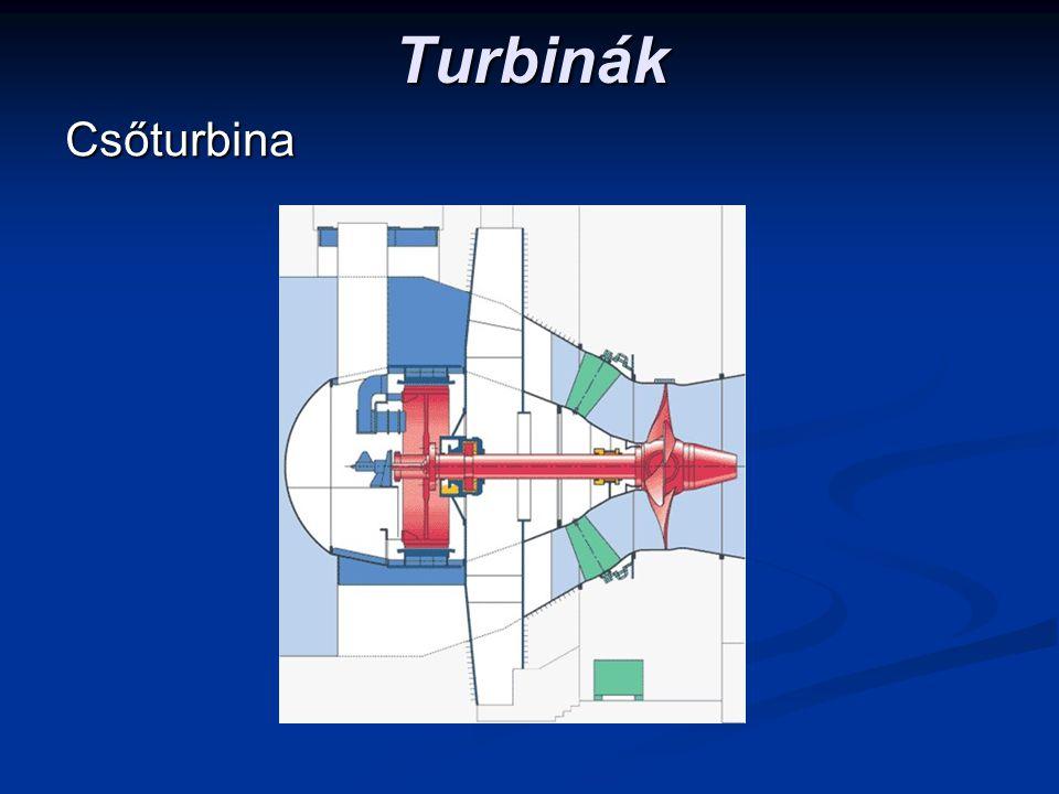 Turbinák Csőturbina