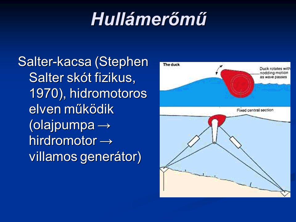 Hullámerőmű Salter-kacsa (Stephen Salter skót fizikus, 1970), hidromotoros elven működik (olajpumpa → hirdromotor → villamos generátor)