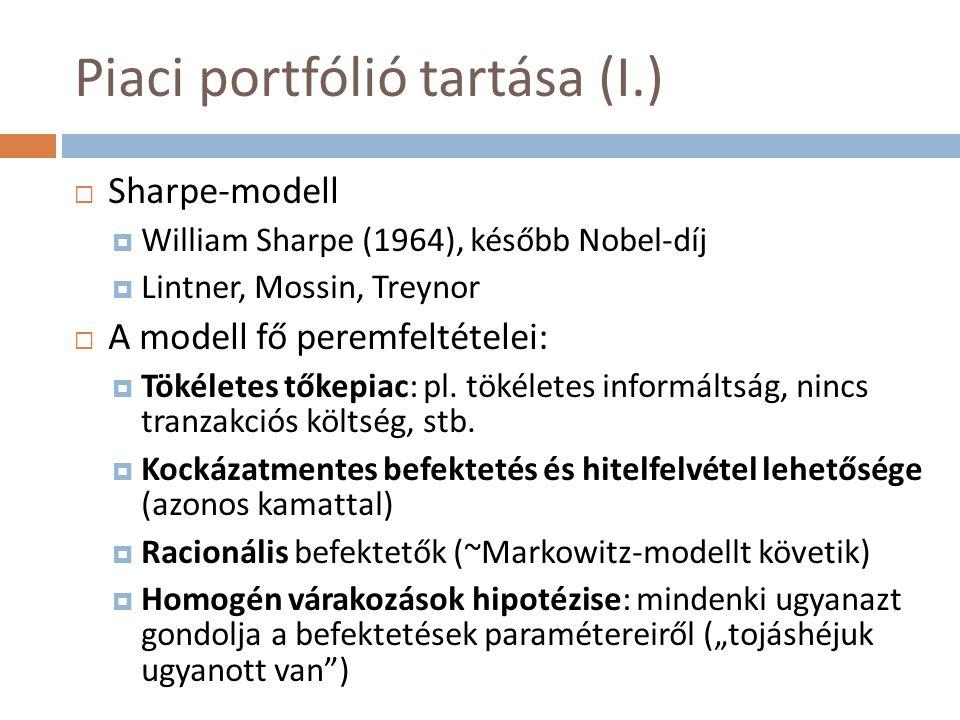 Piaci portfólió tartása (I.)