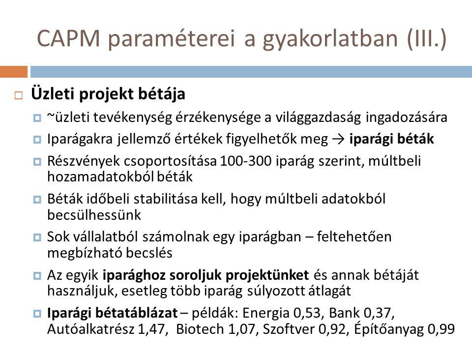 CAPM paraméterei a gyakorlatban (III.)