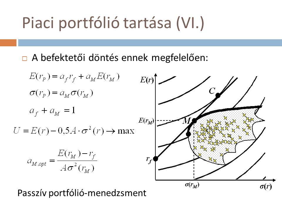 Piaci portfólió tartása (VI.)