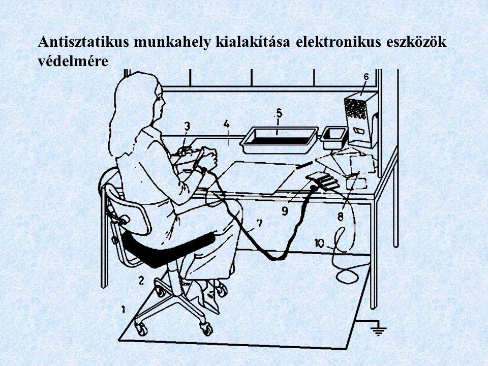 Antisztatikus munkahely kialakítása elektronikus eszközök védelmére