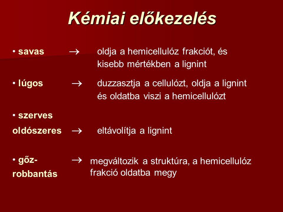 Kémiai előkezelés savas  oldja a hemicellulóz frakciót, és