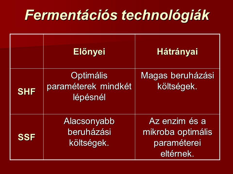 Fermentációs technológiák