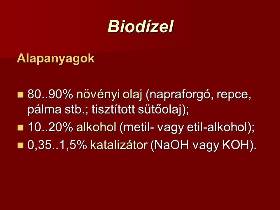 Biodízel Alapanyagok. 80..90% növényi olaj (napraforgó, repce, pálma stb.; tisztított sütőolaj); 10..20% alkohol (metil- vagy etil-alkohol);