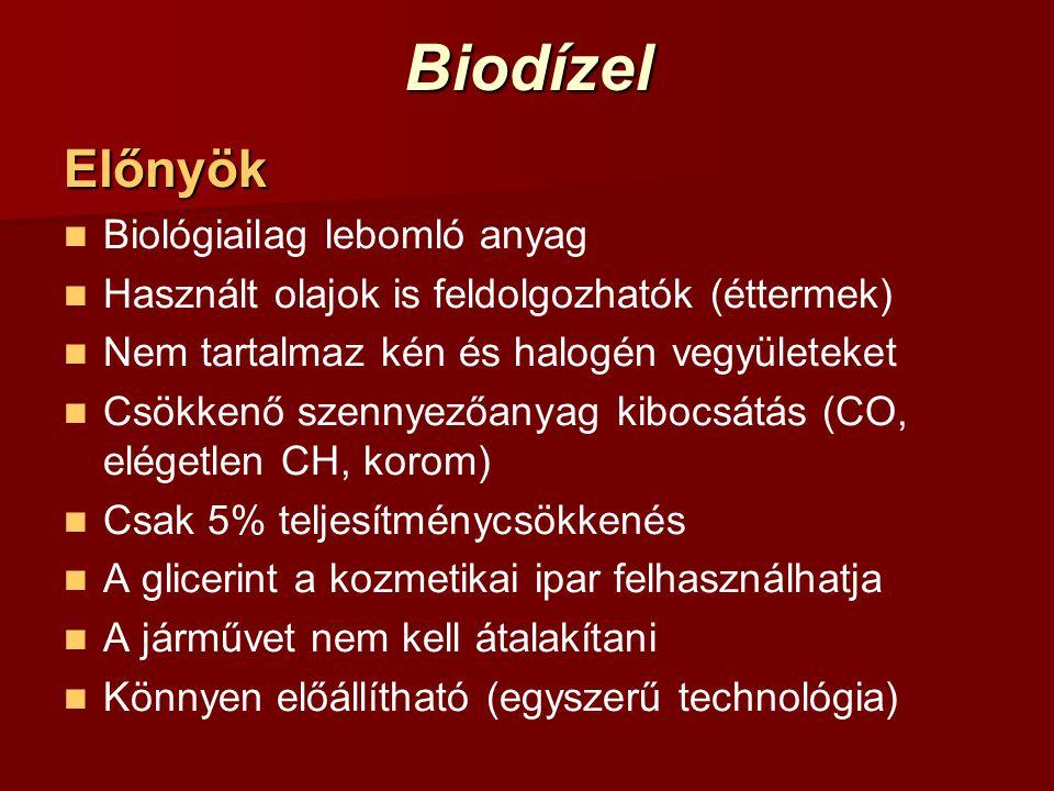 Biodízel Előnyök Biológiailag lebomló anyag