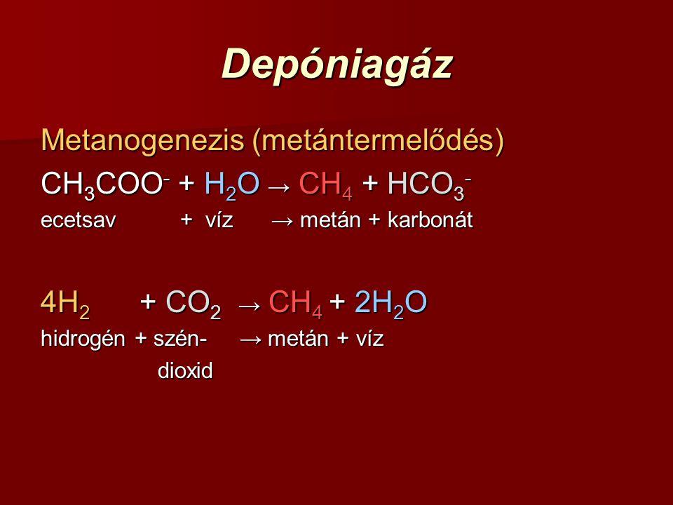 Depóniagáz Metanogenezis (metántermelődés) CH3COO- + H2O → CH4 + HCO3-