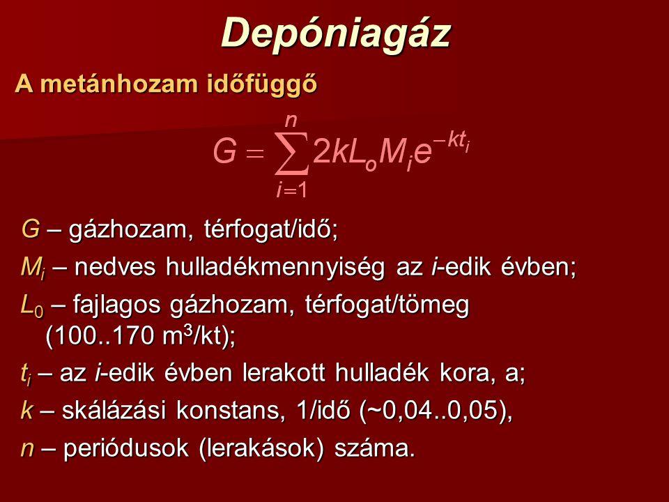 Depóniagáz A metánhozam időfüggő G – gázhozam, térfogat/idő;