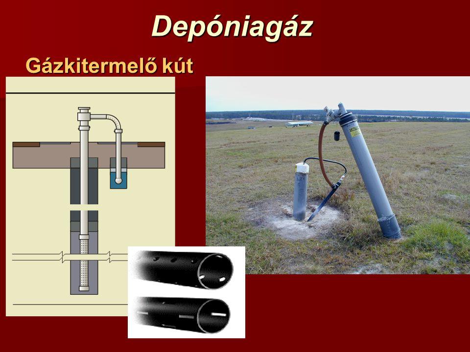 Depóniagáz Gázkitermelő kút