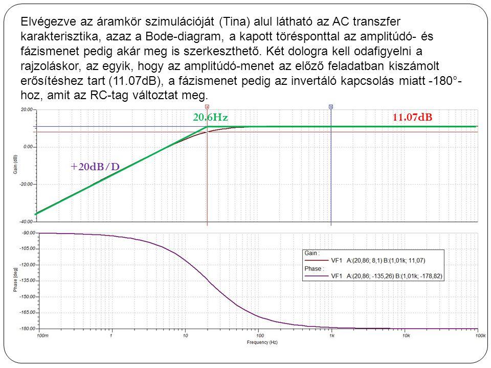 Elvégezve az áramkör szimulációját (Tina) alul látható az AC transzfer karakterisztika, azaz a Bode-diagram, a kapott törésponttal az amplitúdó- és fázismenet pedig akár meg is szerkeszthető. Két dologra kell odafigyelni a rajzoláskor, az egyik, hogy az amplitúdó-menet az előző feladatban kiszámolt erősítéshez tart (11.07dB), a fázismenet pedig az invertáló kapcsolás miatt -180°-hoz, amit az RC-tag változtat meg.