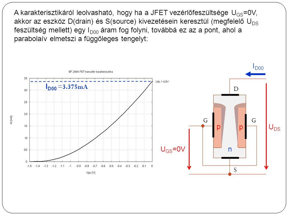 A karakterisztikáról leolvasható, hogy ha a JFET vezérlőfeszültsége UGS=0V, akkor az eszköz D(drain) és S(source) kivezetésein keresztül (megfelelő UDS feszültség mellett) egy ID00 áram fog folyni, továbbá ez az a pont, ahol a parabolaív elmetszi a függőleges tengelyt: