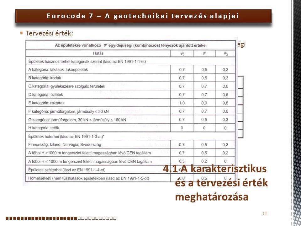 4.1 A karakterisztikus és a tervezési érték meghatározása