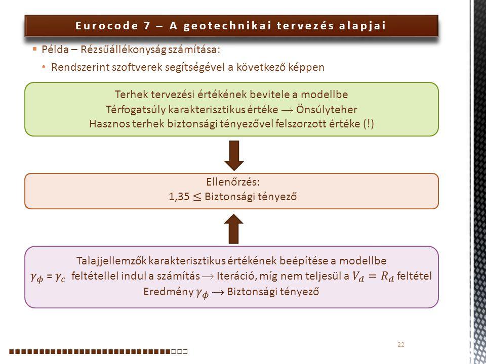 Eurocode 7 – A geotechnikai tervezés alapjai