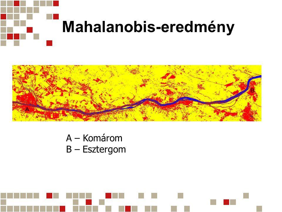 Mahalanobis-eredmény