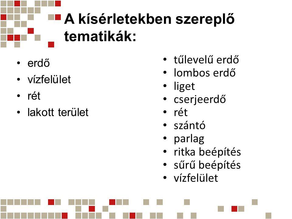 A kísérletekben szereplő tematikák: